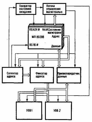 8272 Контроллер гибкого диска.  82 59А Программируемый контроллер прерываний.  Рис.5.4. Структурная схема основного...